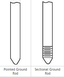 pointed ground rod